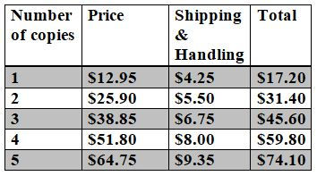 berry paperback prices table.JPG