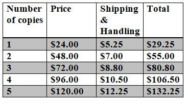 berry hardcover prices table.JPG