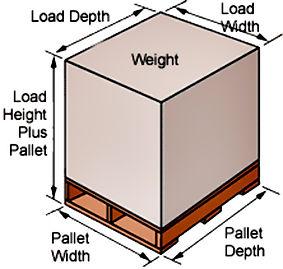 Pallet Dimensions.jpg