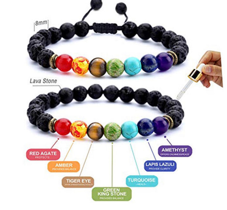 7 Chakra Energy Stone Bracelet Stones.jp