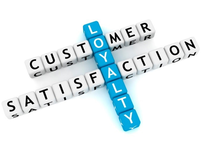 customer service facilitated on social media