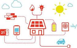 Soluções Energéticas