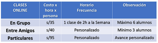 Formato Clases Online .png