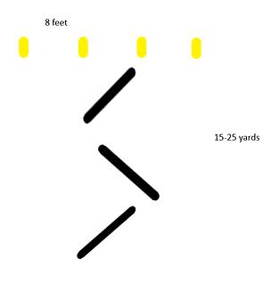 4 light backpedal or sprint away from li