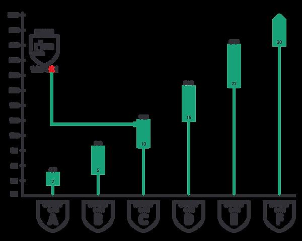 Newton Cut Level Diagram V1.0.png