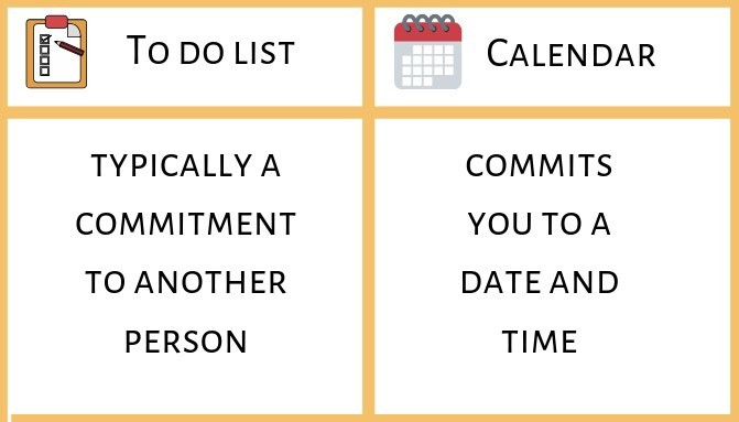 Two key differences between the to-do list and the calendar