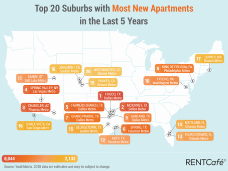 The Top 20 Suburbs seeing the Most New Apartment Deliveries