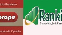 MARACAJU: Justiça Eleitoral proíbe a divulgação das pesquisas RANKING e IBRAPE