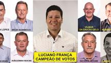 MARACAJU: Câmara de vereadores renova 40% das cadeiras