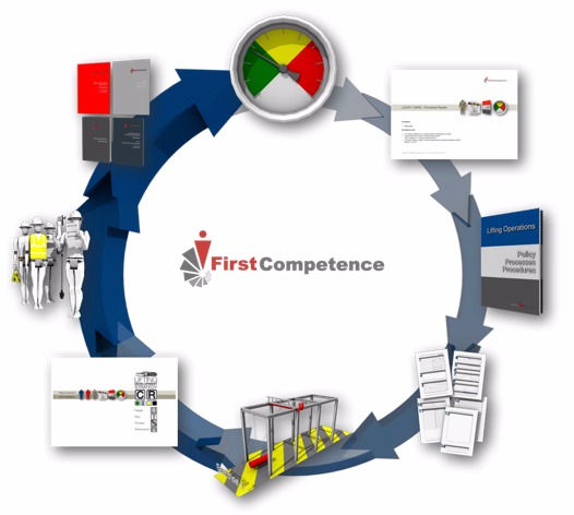 First Competence - Our Services