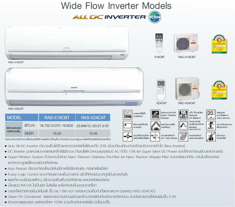 Wide Flow Aircon
