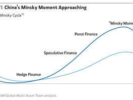 China's Minsky Moment?