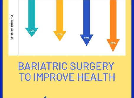 I'M SCARED TO DO BARIATRIC SURGERY BECAUSE I HAVE A LOT OF MEDICAL PROBLEMS!
