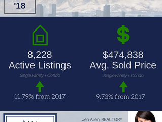 August 2018 Real Estate Stats