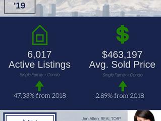 February 2019 Real Estate Statistics