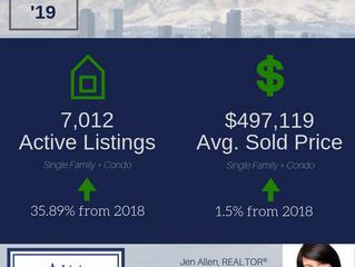 April 2019 Real Estate Statistics