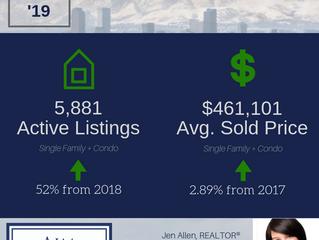 January 2019 Real Estate Statistics & 2019 Market Predictions
