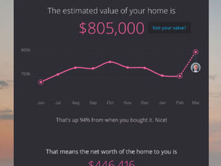 Track your home's equity with Homebot.