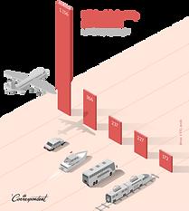 transport_ comparison.png