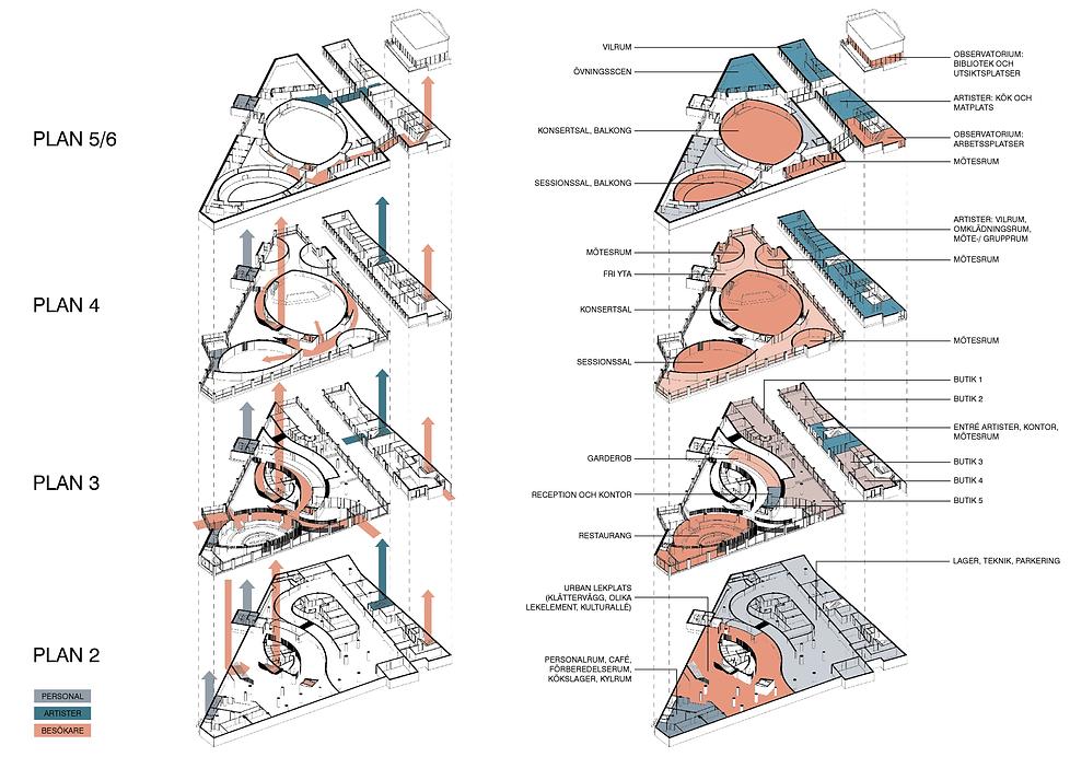 vertical diagrams2.png