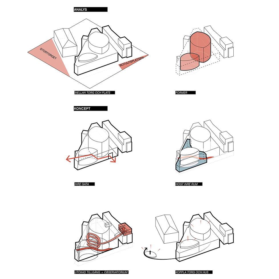 concept diagrams 2.png