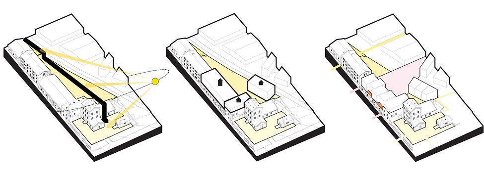 diagrams develop.jpg