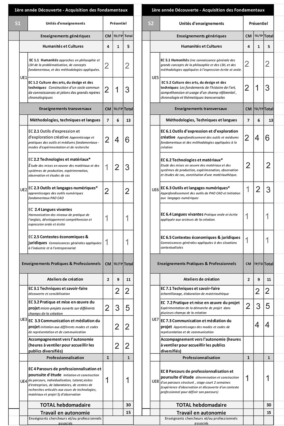 grille horaire semestre1.jpg