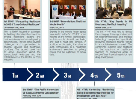 New York Health Forum at a Glance