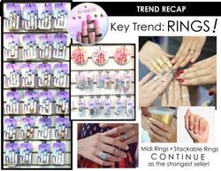 Showroom Trend Recap for Rings