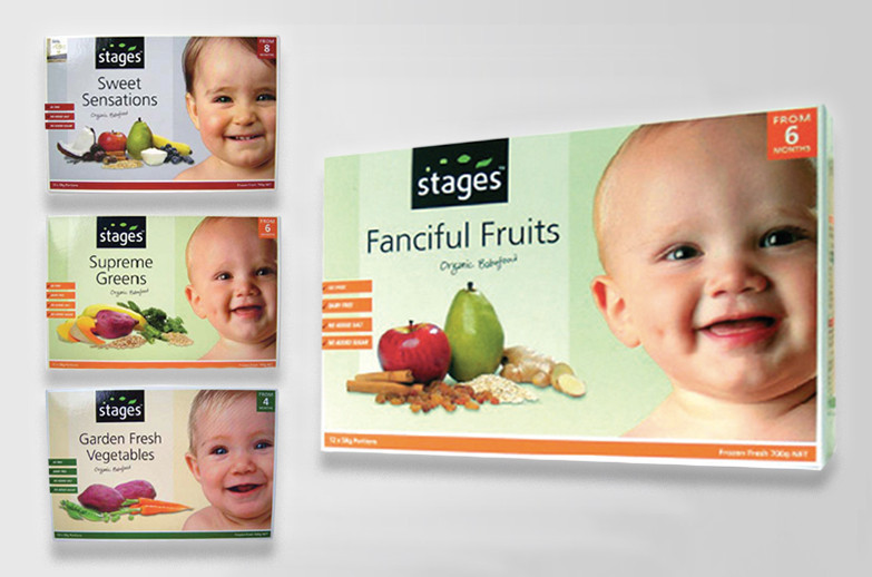 Stages: packaging copy
