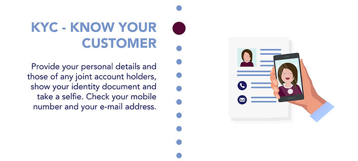 INFOGRAPHIC 2_KYC - KNOW YOUR .jpg