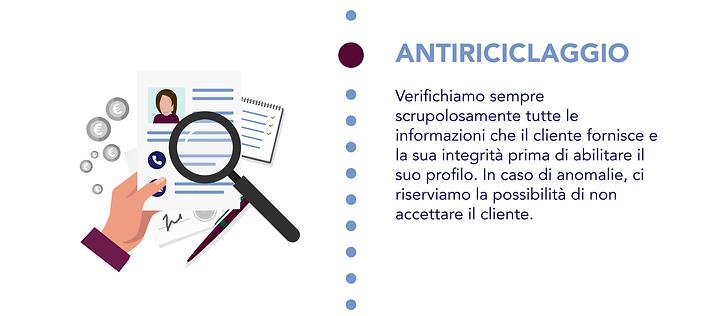 INFOGRAPHIC 3 Italian_4 ANTI-MONEY .png
