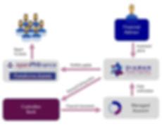 OpenPHInance Model_ENG.jpg