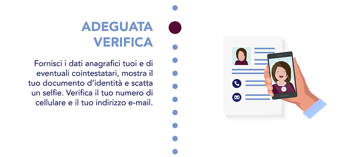 INFOGRAPHIC 3 Italian_3 KYC - KNOW YOUR