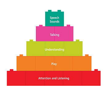 essex speech therapy