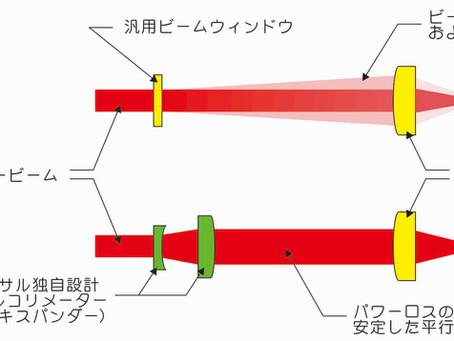 コリメーター/並行レンズ/ビームエキスパンダー