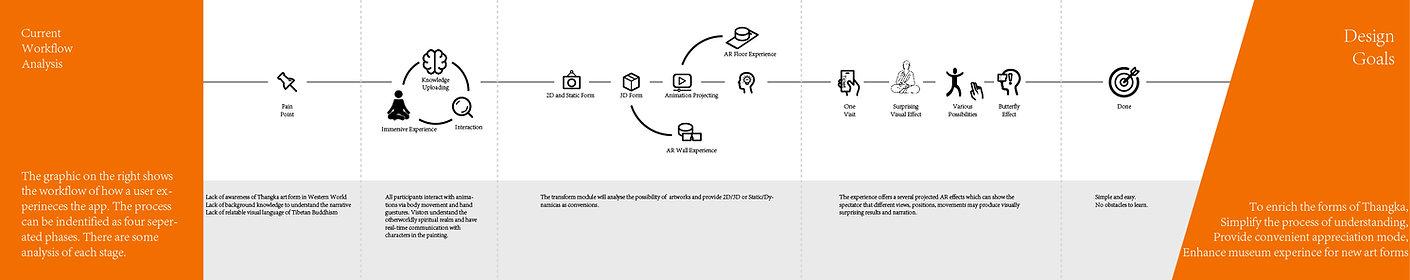 Workflow 1-100.jpg