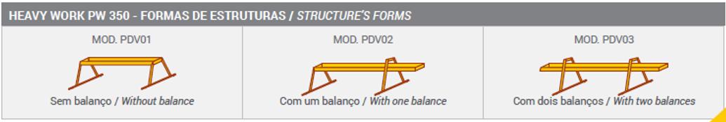 formas construtivas porticos dv.png