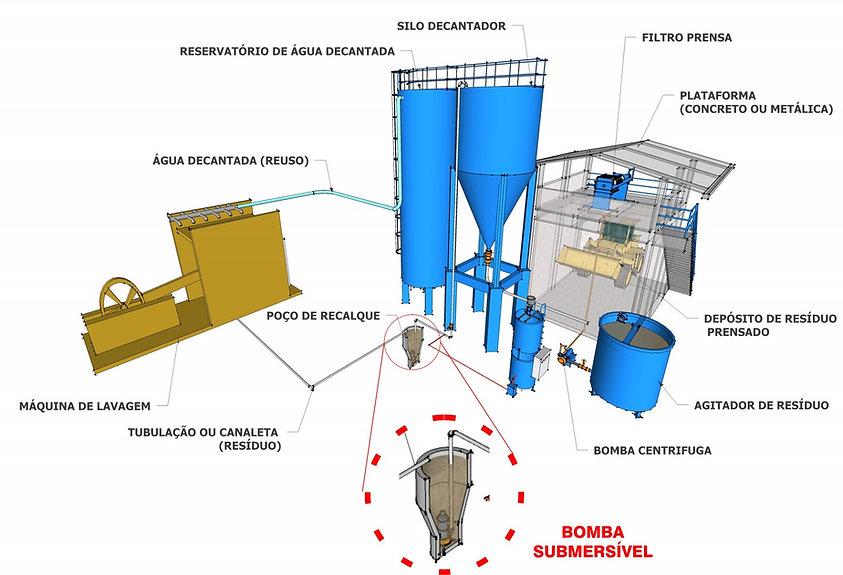 Bomba submersível aplicação-1.jpg