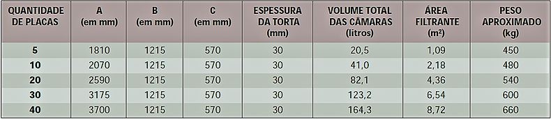 tabela filtro manual 400 (2).png