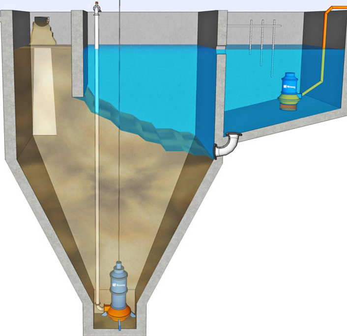 Bomba submersível aplicação .jpg