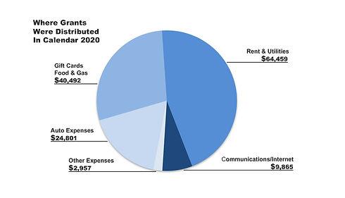 Financial Graphs 2020-4.jpg
