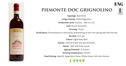 Scheda Tecnica Grignolino ENG (1).png