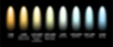 color-temprature-scale.png
