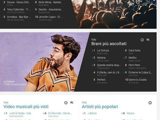 La Cintura is the song most listened to in Italy!