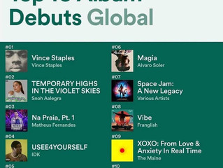 Alvaro's album Magia is on the Top 10 chart of Most Streamed albums on Spotify!