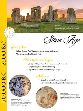 Stone Age Summary.jpg