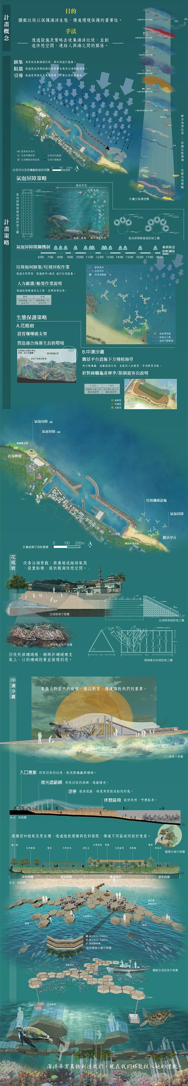 Reviving Island-作品內容2.jpg