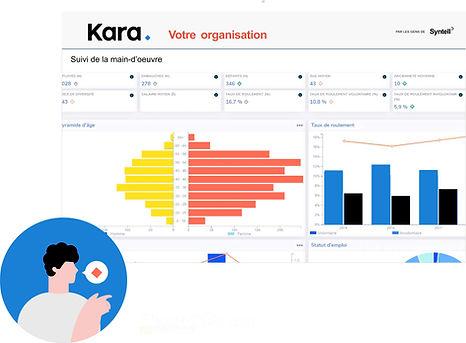 Représentation de la solution analytique Kara