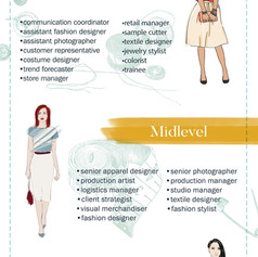 Career Path Infographic for Fashion Design Course